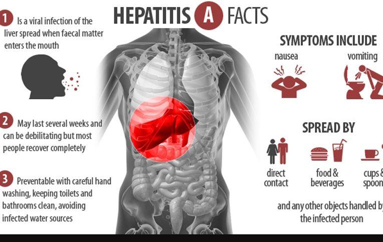 La hepatitis viral